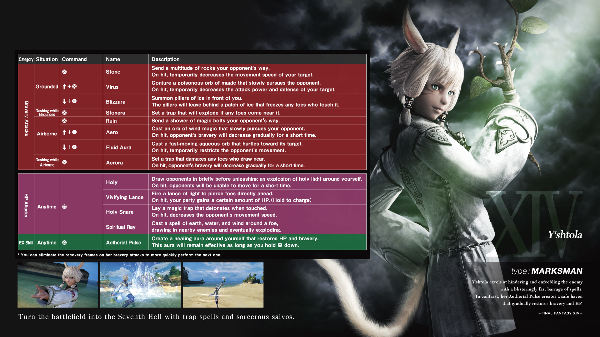 Full Dissidia Final Fantasy NT Character Move List Guide