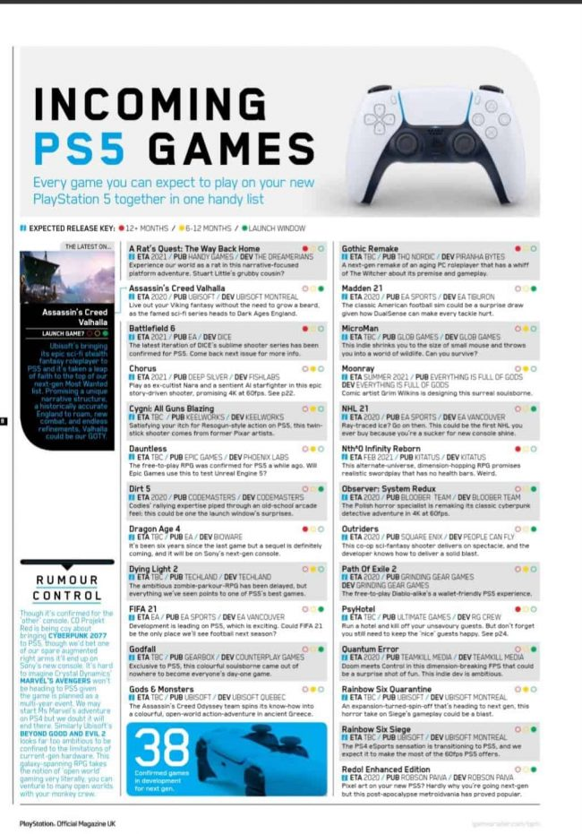 PS5 games official playstation magazine 1