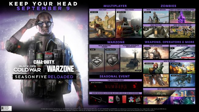 call of duty black ops cold war warzone season 5 reloaded