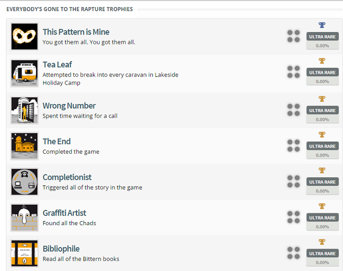 Everybody's Gone to the Rapture Trophy List